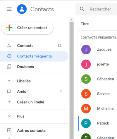 Contacts Gmail fréquents