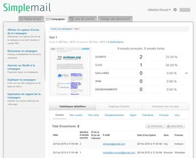 Simplemail - statistiques