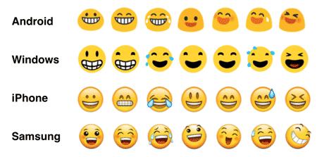 Emoji sur mobile